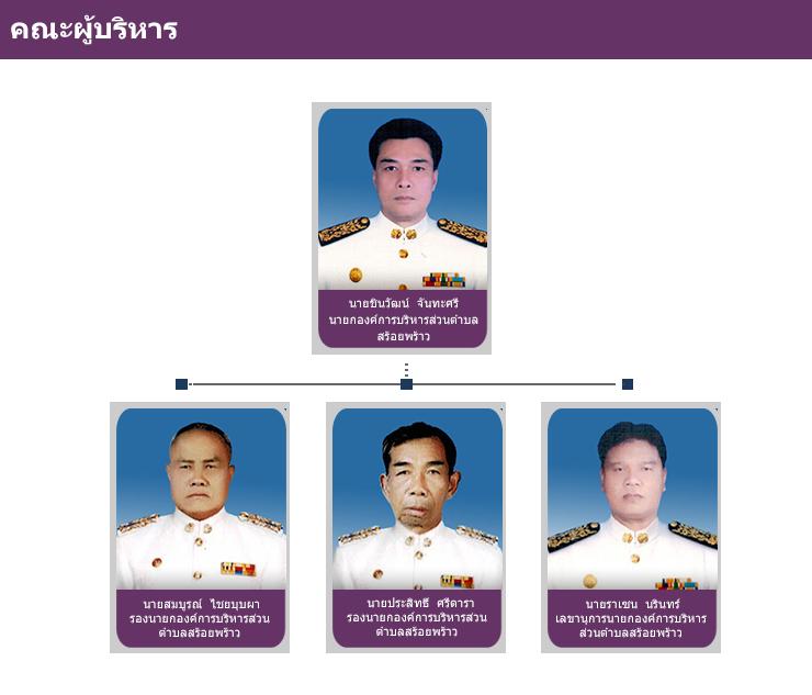 คณะผู้บริหาร.png (190 KB)
