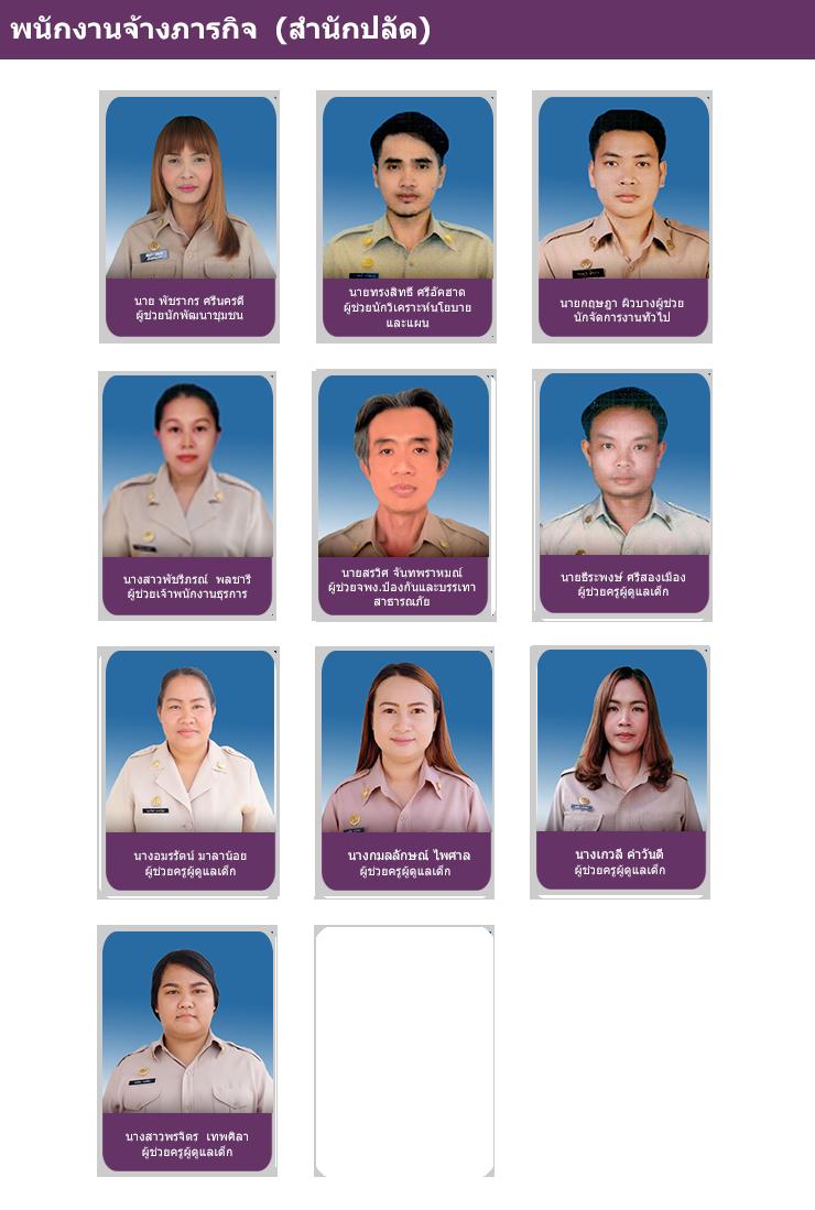 พนักงานจ้างภารกิจ(สำนักปลัด).png (494 KB)